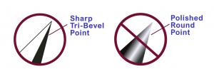 Change of medipoint needle to beveled edge